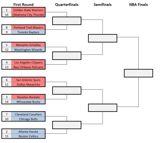 The 2015 bracket using Tiers