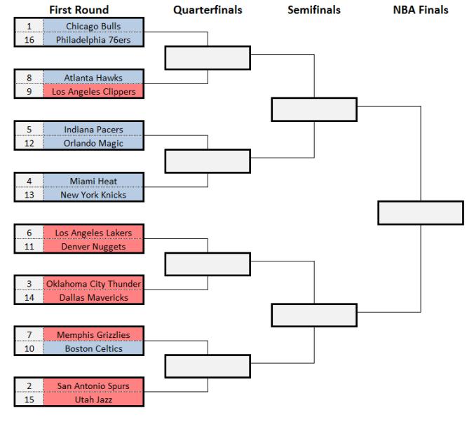 2012 NBA Bracket