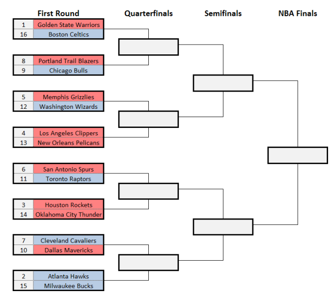2015 NBA Sweet Sixteen?